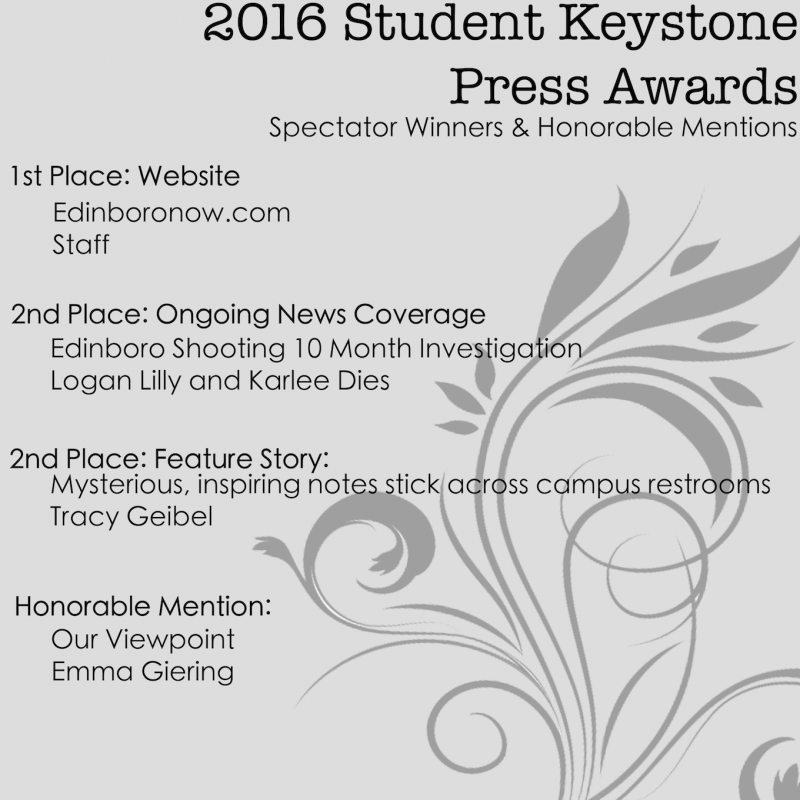 Edinboro campus media takes home 4 at Keystone Press Awards by Spectator Staff
