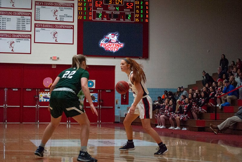 Women's basketball continues dominant streak against Lakers with strong 4th quarter by Jackson Loepp